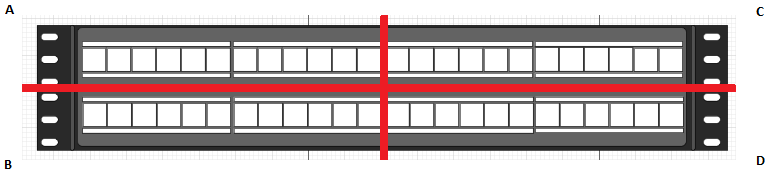 Patch Panel Divided Into Quadrants