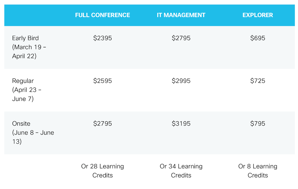 Cisco Live 19 Dates and Prices
